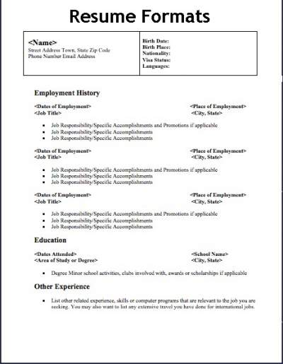 Resume Format Types Gallery