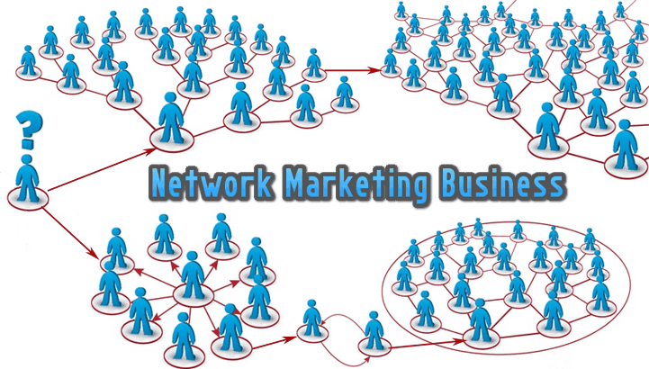 A Guide to Start Network Marketing & MLM Business