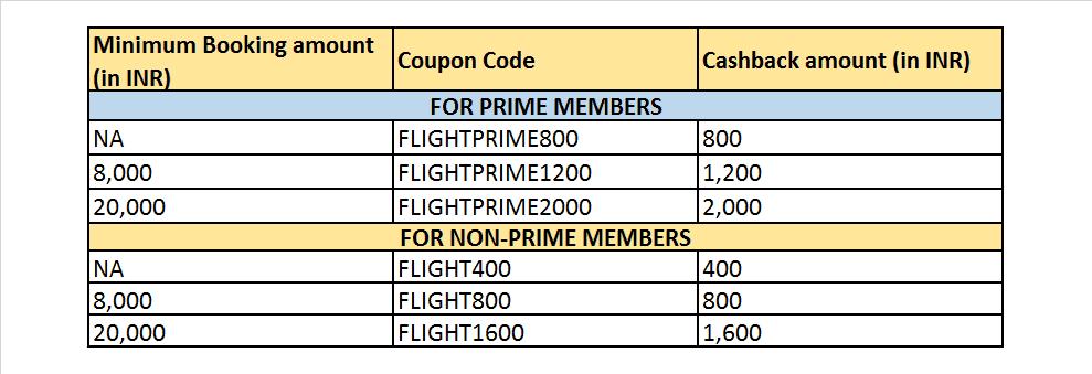 amazon flight booking